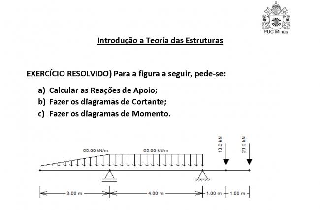 Exercício Resolvido – Teoria das Estruturas (Diagramas de cortante e momento)