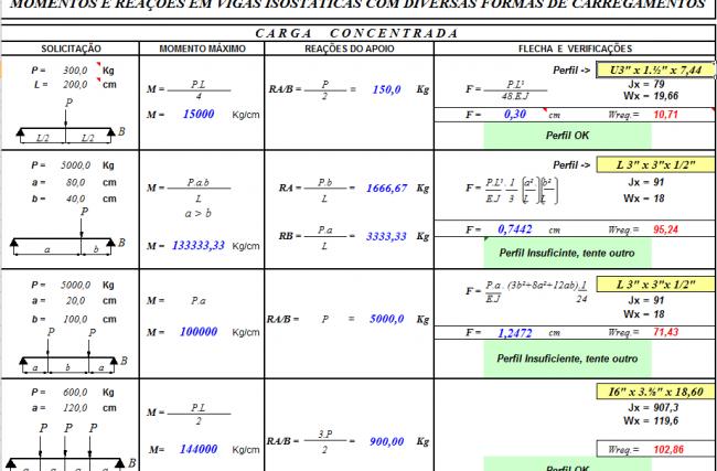 Planilha de cálculo para engenharia